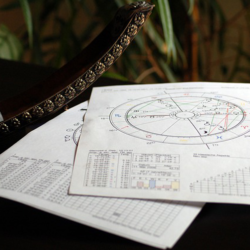 timing events with astrology, product photo